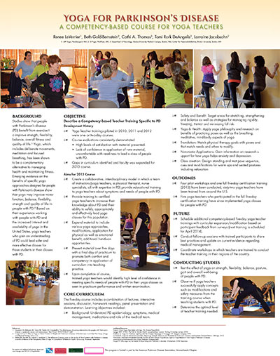 Yoga teacher training poster the yoga teacher training for